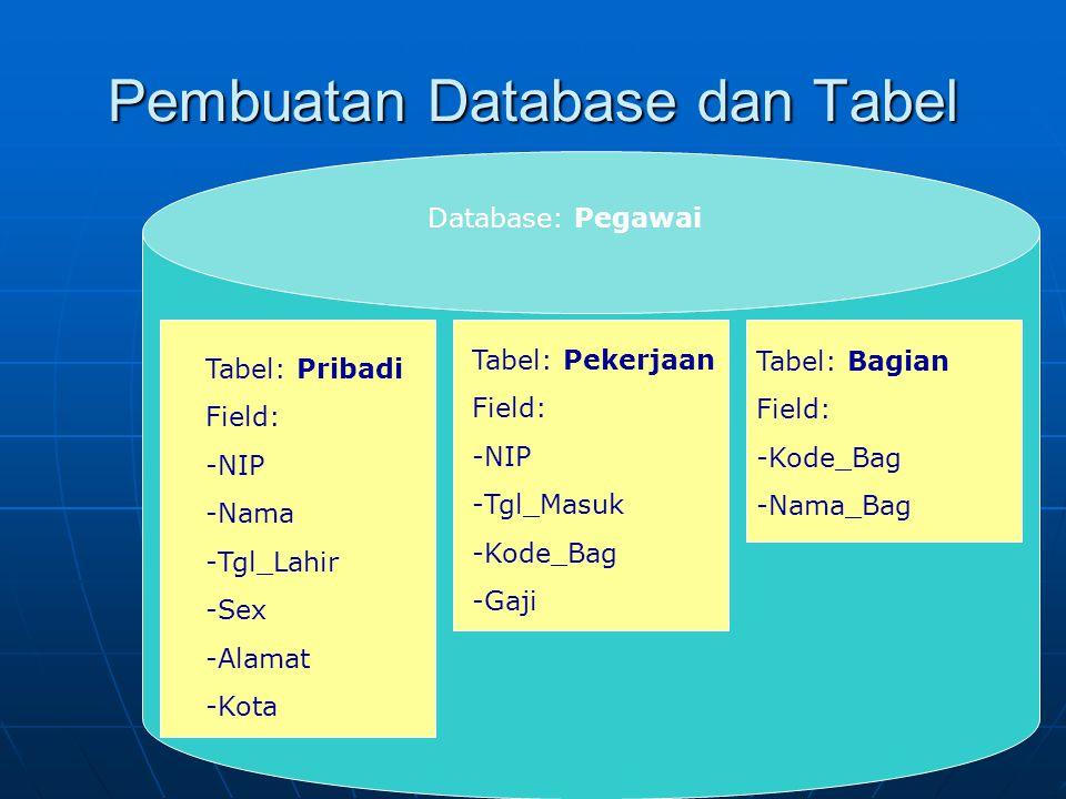 Pembuatan Database dan Tabel Database: Pegawai Tabel: Pribadi Field: -NIP -Nama -Tgl_Lahir -Sex -Alamat -Kota Tabel: Pekerjaan Field: -NIP -Tgl_Masuk -Kode_Bag -Gaji Tabel: Bagian Field: -Kode_Bag -Nama_Bag