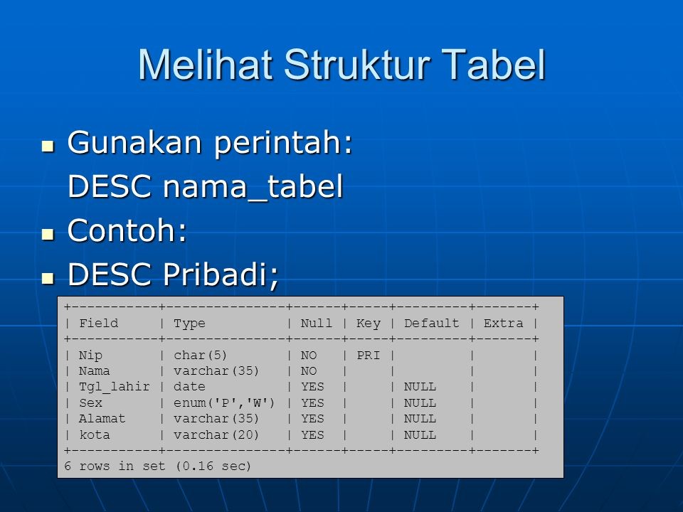 Melihat Struktur Tabel  Gunakan perintah: DESC nama_tabel  Contoh:  DESC Pribadi; +-----------+---------------+------+-----+---------+-------+ | Field | Type | Null | Key | Default | Extra | +-----------+---------------+------+-----+---------+-------+ | Nip | char(5) | NO | PRI | | | | Nama | varchar(35) | NO | | | | | Tgl_lahir | date | YES | | NULL | | | Sex | enum( P , W ) | YES | | NULL | | | Alamat | varchar(35) | YES | | NULL | | | kota | varchar(20) | YES | | NULL | | +-----------+---------------+------+-----+---------+-------+ 6 rows in set (0.16 sec)