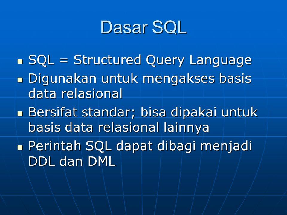 Dasar SQL  SQL = Structured Query Language  Digunakan untuk mengakses basis data relasional  Bersifat standar; bisa dipakai untuk basis data relasi