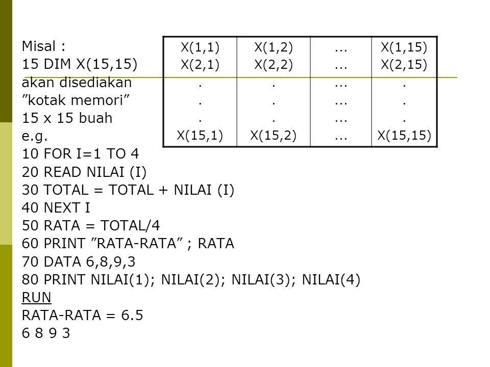 Misal : 15 DIM X(15,15) akan disediakan kotak memori 15 x 15 buah e.g.