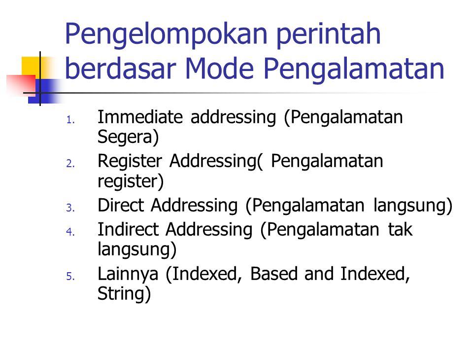 Pengelompokkan Berdasarkan Kategori 1.Perintah Transfer Data 2.