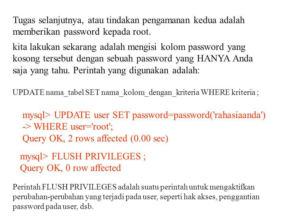 Tugas selanjutnya, atau tindakan pengamanan kedua adalah memberikan password kepada root. kita lakukan sekarang adalah mengisi kolom password yang kos