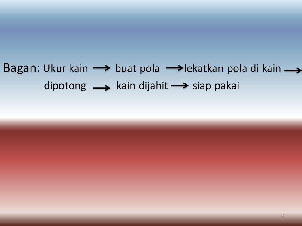Bagan: Ukur kain buat pola lekatkan pola di kain dipotong kain dijahit siap pakai 6