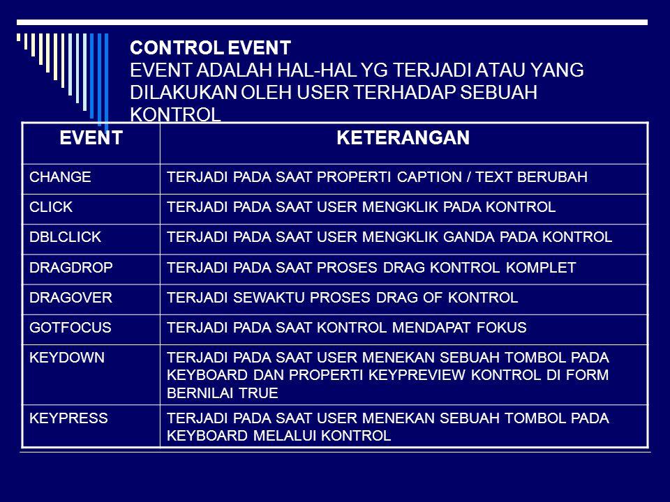 CONTROL EVENT EVENT ADALAH HAL-HAL YG TERJADI ATAU YANG DILAKUKAN OLEH USER TERHADAP SEBUAH KONTROL EVENTKETERANGAN CHANGETERJADI PADA SAAT PROPERTI C
