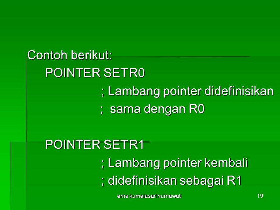 erna kumalasari nurnawati19 Contoh berikut: Contoh berikut: POINTER SETR0 POINTER SETR0 ; Lambang pointer didefinisikan ; sama dengan R0 ; sama dengan R0 POINTER SETR1 ; Lambang pointer kembali ; didefinisikan sebagai R1