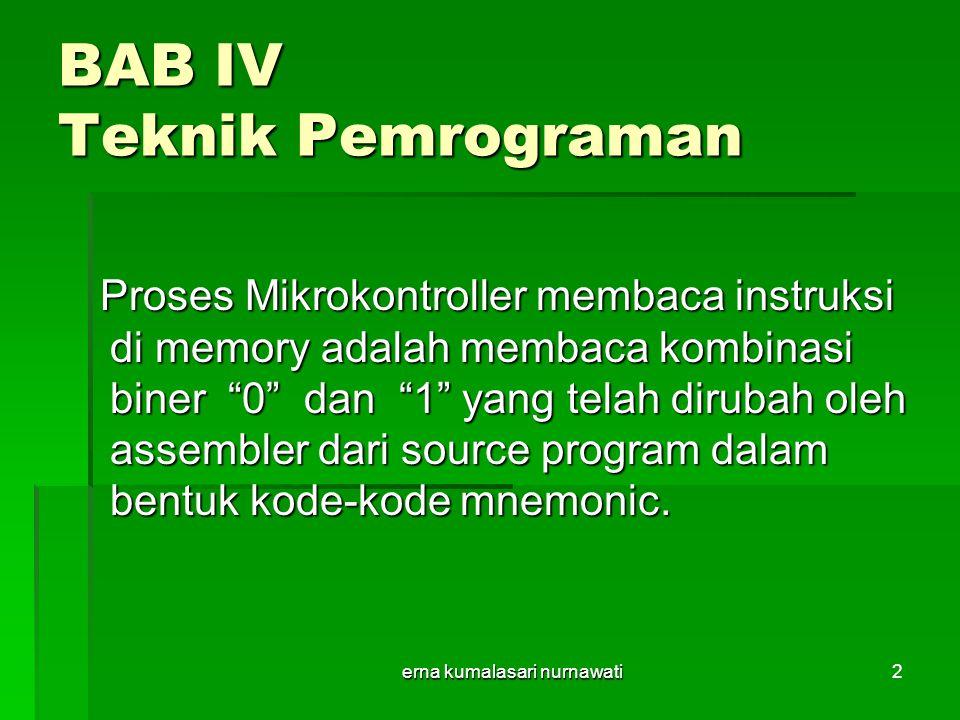 erna kumalasari nurnawati3 Penyusunan source program adalah merupakan konversi dari permasalahan yang akan diselesaikan dengan mikrokontroller.