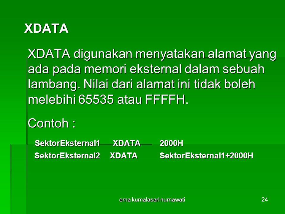 erna kumalasari nurnawati24 XDATA XDATA XDATA digunakan menyatakan alamat yang ada pada memori eksternal dalam sebuah lambang.