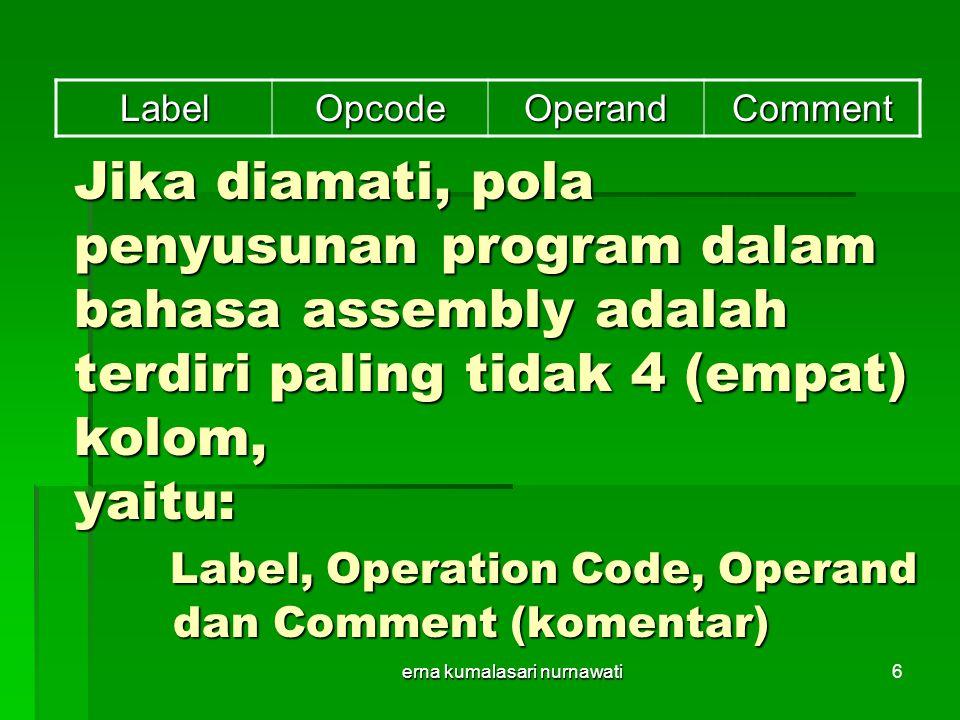 erna kumalasari nurnawati6 Jika diamati, pola penyusunan program dalam bahasa assembly adalah terdiri paling tidak 4 (empat) kolom, yaitu: Label, Operation Code, Operand dan Comment (komentar) LabelOpcodeOperandComment