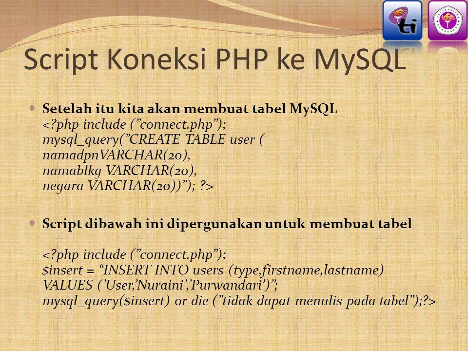  Setelah itu kita akan membuat tabel MySQL  Script dibawah ini dipergunakan untuk membuat tabel Script Koneksi PHP ke MySQL