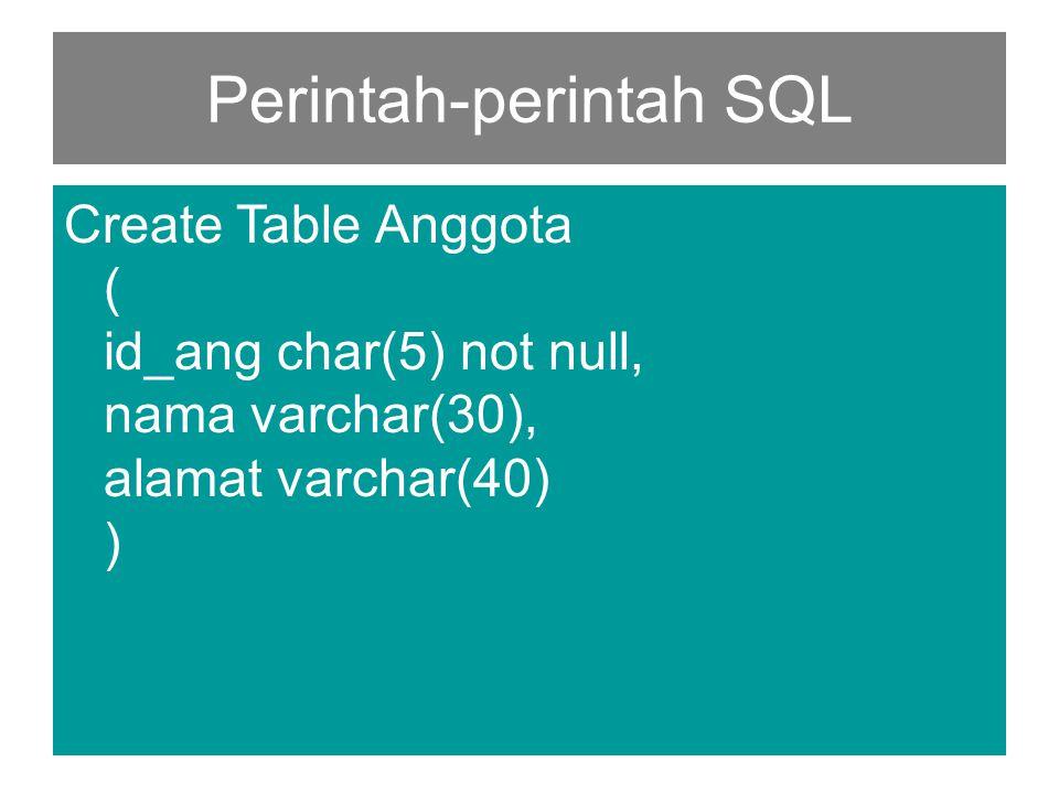 Perintah-perintah SQL Create Table buku ( id_buku char(5) not null, judul varchar(30), pengarang varchar(25) )
