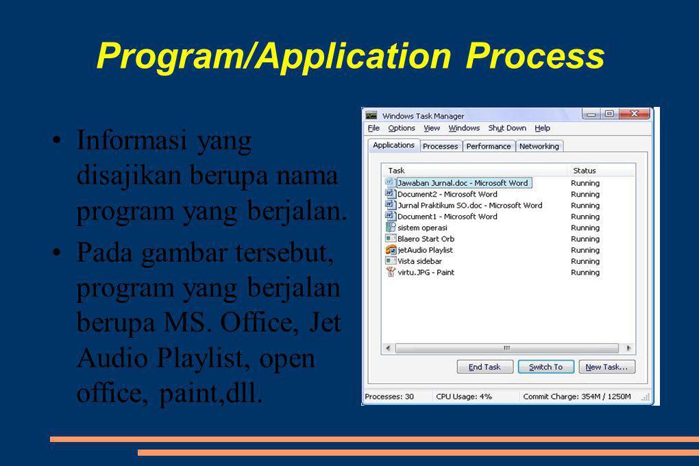 Program/Application Process •Informasi yang disajikan berupa nama program yang berjalan.