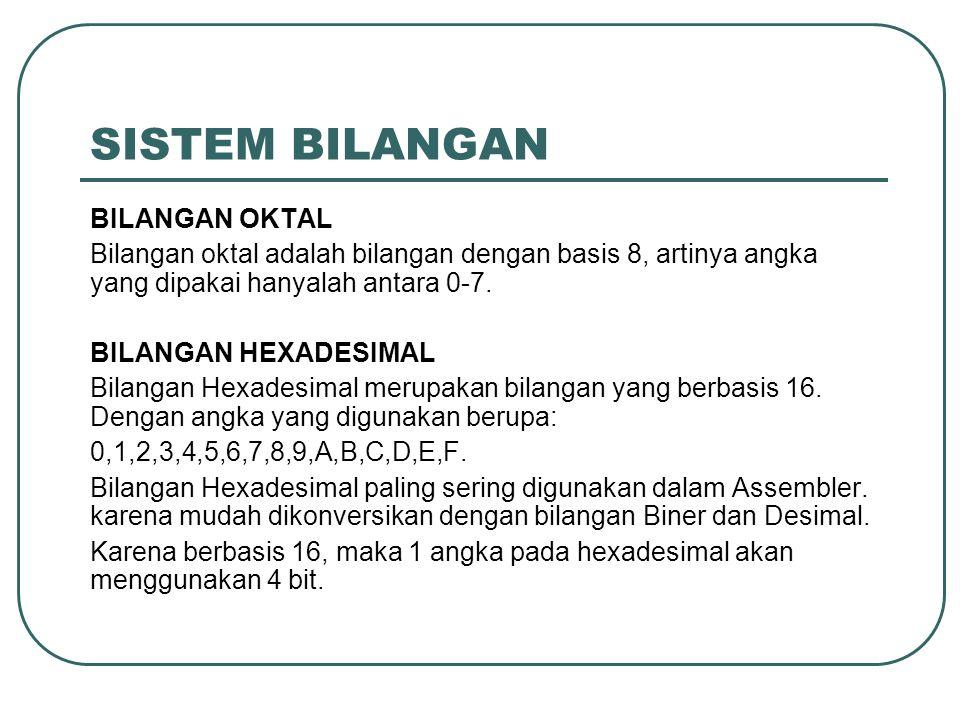 SISTEM BILANGAN BILANGAN OKTAL Bilangan oktal adalah bilangan dengan basis 8, artinya angka yang dipakai hanyalah antara 0-7.