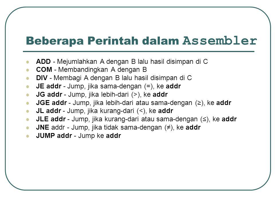 Beberapa Perintah dalam Assembler  ADD - Mejumlahkan A dengan B lalu hasil disimpan di C  COM - Membandingkan A dengan B  DIV - Membagi A dengan B lalu hasil disimpan di C  JE addr - Jump, jika sama-dengan (=), ke addr  JG addr - Jump, jika lebih-dari (>), ke addr  JGE addr - Jump, jika lebih-dari atau sama-dengan (≥), ke addr  JL addr - Jump, jika kurang-dari (<), ke addr  JLE addr - Jump, jika kurang-dari atau sama-dengan (≤), ke addr  JNE addr - Jump, jika tidak sama-dengan (≠), ke addr  JUMP addr - Jump ke addr