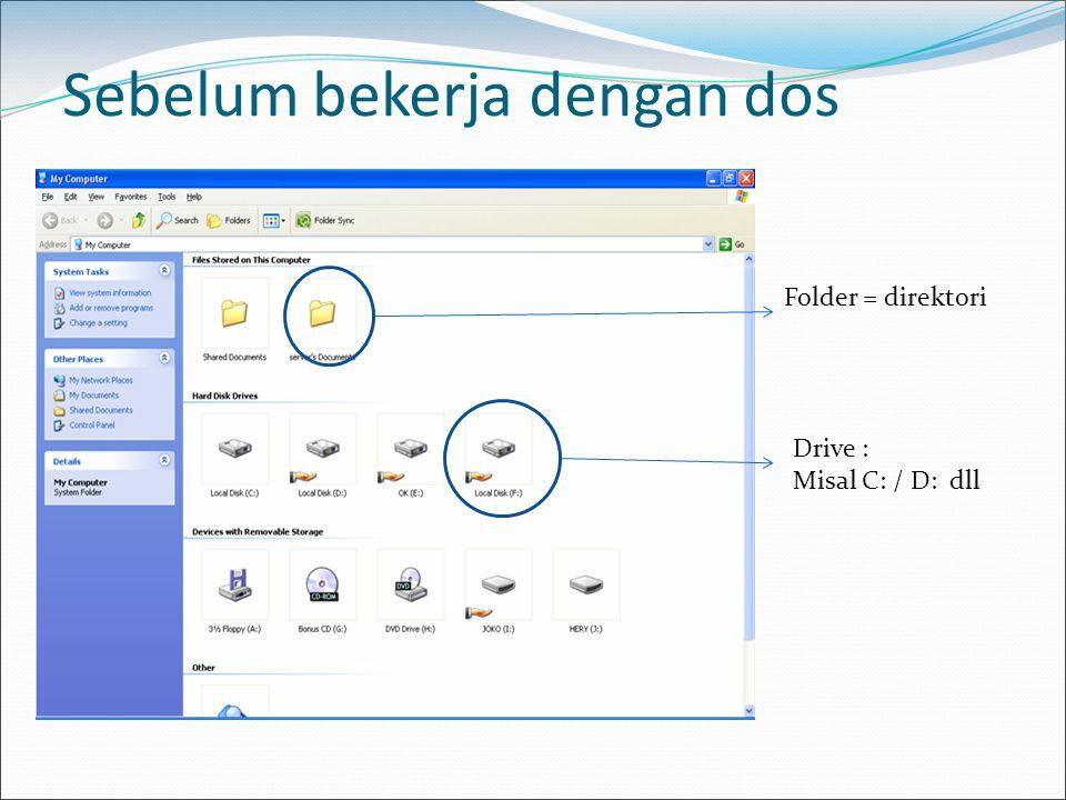 Sebelum bekerja dengan dos Drive : Misal C: / D: dll Folder = direktori