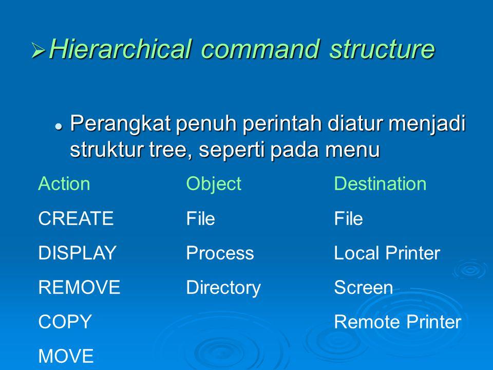  Hierarchical command structure  Perangkat penuh perintah diatur menjadi struktur tree, seperti pada menu ActionObjectDestination CREATEFileFile DIS