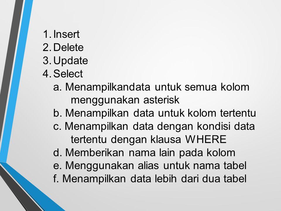 1.Insert 2.Delete 3.Update 4.Select a. Menampilkandata untuk semua kolom menggunakan asterisk b.