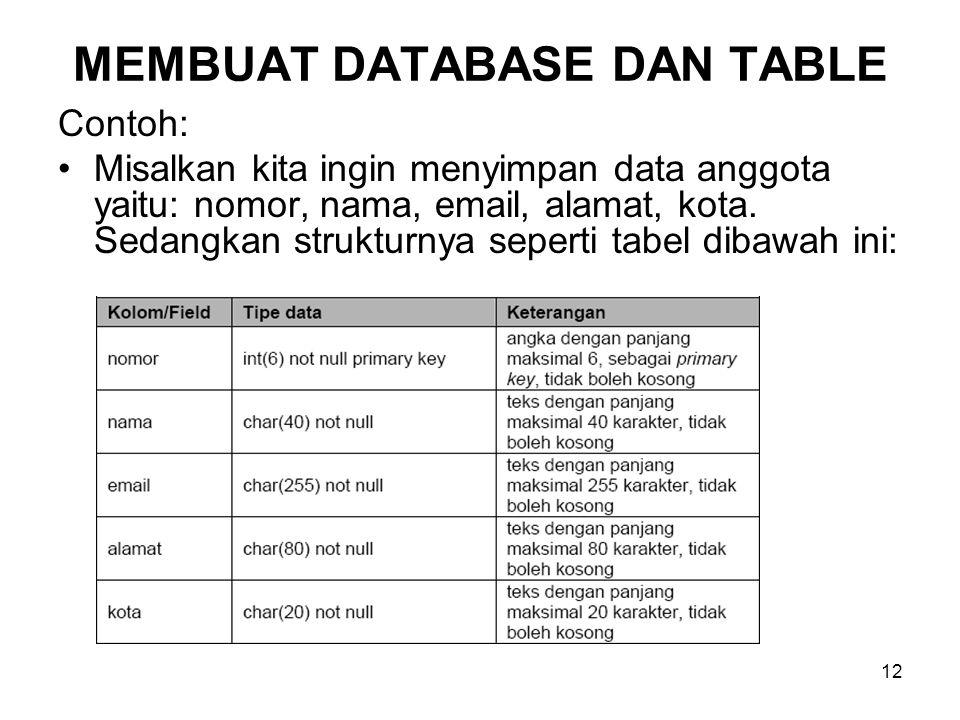 12 Contoh: •Misalkan kita ingin menyimpan data anggota yaitu: nomor, nama, email, alamat, kota. Sedangkan strukturnya seperti tabel dibawah ini: MEMBU