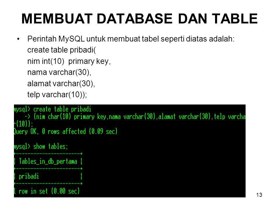 13 •Perintah MySQL untuk membuat tabel seperti diatas adalah: create table pribadi( nim int(10) primary key, nama varchar(30), alamat varchar(30), tel