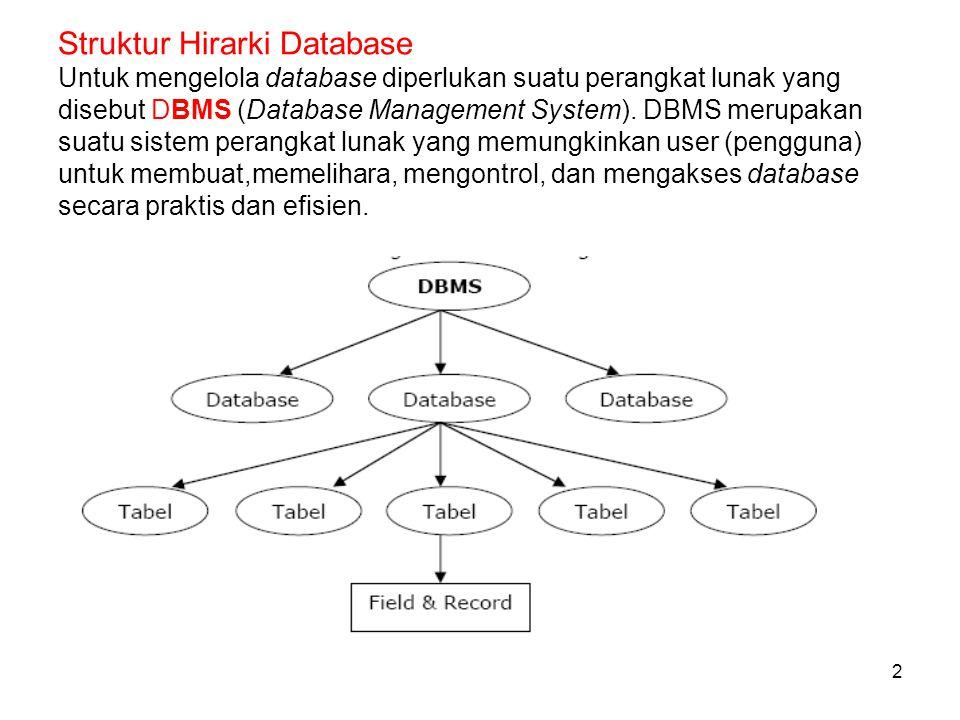2 Struktur Hirarki Database Untuk mengelola database diperlukan suatu perangkat lunak yang disebut DBMS (Database Management System). DBMS merupakan s