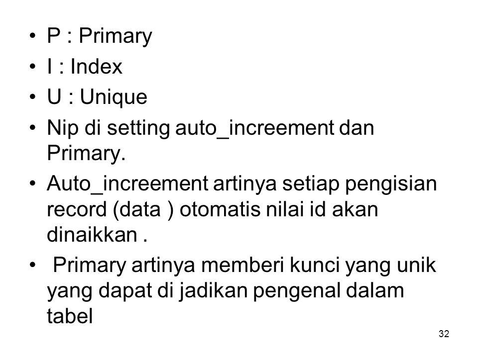 •P : Primary •I : Index •U : Unique •Nip di setting auto_increement dan Primary. •Auto_increement artinya setiap pengisian record (data ) otomatis nil