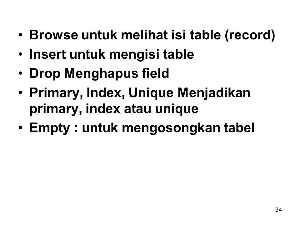 •Browse untuk melihat isi table (record) •Insert untuk mengisi table •Drop Menghapus field •Primary, Index, Unique Menjadikan primary, index atau uniq