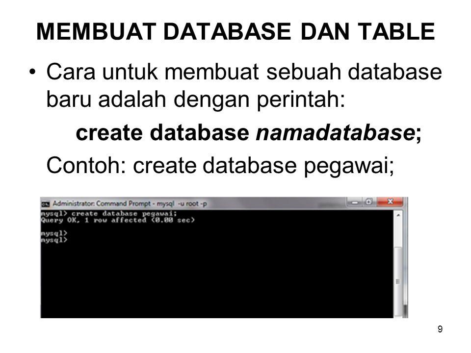 9 •Cara untuk membuat sebuah database baru adalah dengan perintah: create database namadatabase; Contoh: create database pegawai; MEMBUAT DATABASE DAN