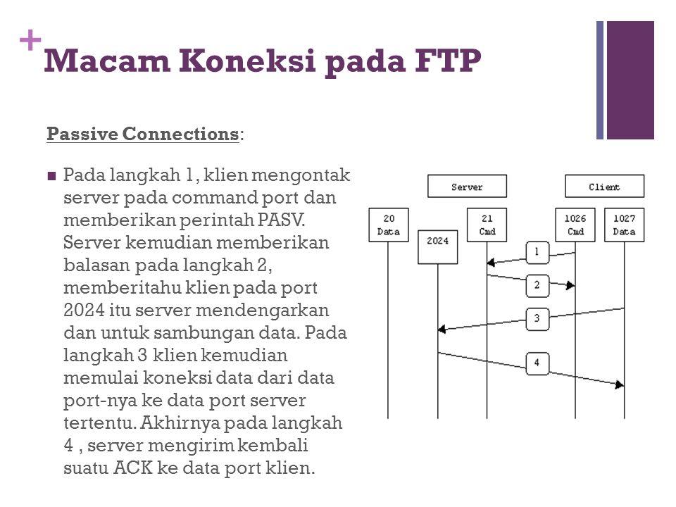 + Macam Koneksi pada FTP Passive Connections:  Pada langkah 1, klien mengontak server pada command port dan memberikan perintah PASV. Server kemudian