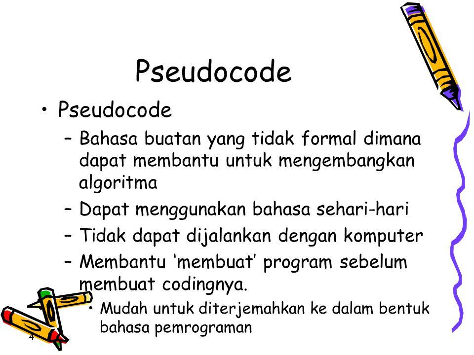 Pseudocode •Pseudocode –Bahasa buatan yang tidak formal dimana dapat membantu untuk mengembangkan algoritma –Dapat menggunakan bahasa sehari-hari –Tid