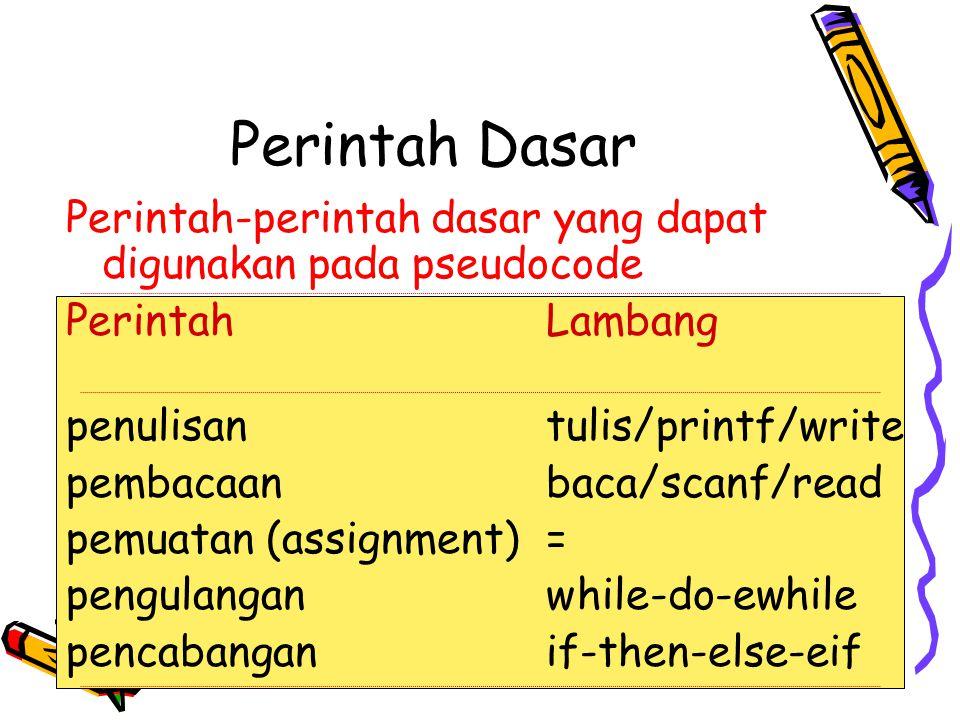 Perintah Dasar Perintah-perintah dasar yang dapat digunakan pada pseudocode PerintahLambang penulisantulis/printf/write pembacaanbaca/scanf/read pemua