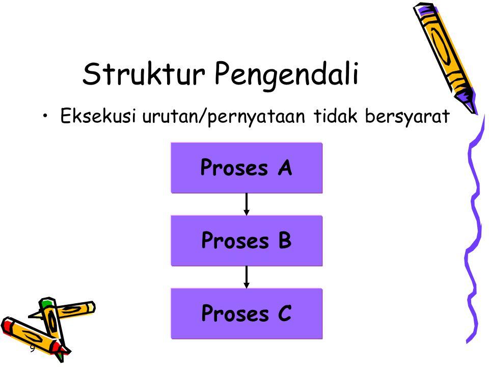 Struktur Pengendali •Eksekusi urutan/pernyataan tidak bersyarat 9 Proses A Proses B Proses C
