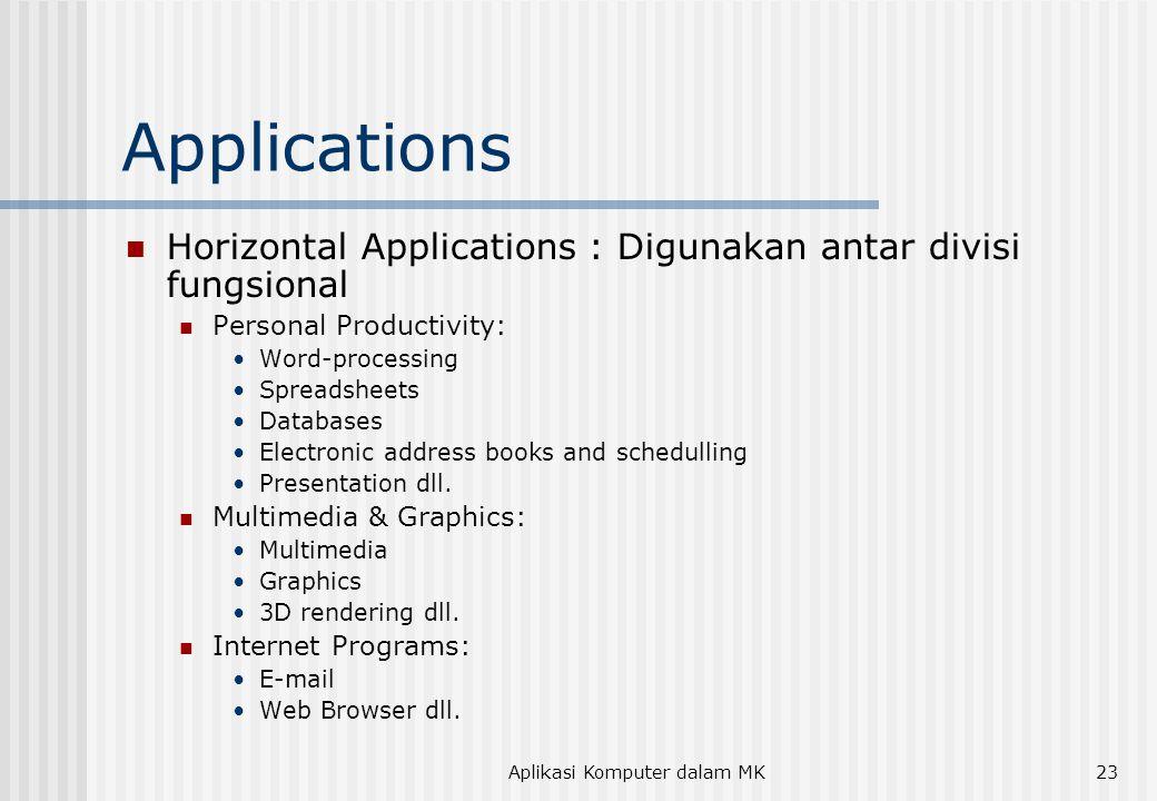 Aplikasi Komputer dalam MK23 Applications  Horizontal Applications : Digunakan antar divisi fungsional  Personal Productivity: •Word-processing •Spreadsheets •Databases •Electronic address books and schedulling •Presentation dll.