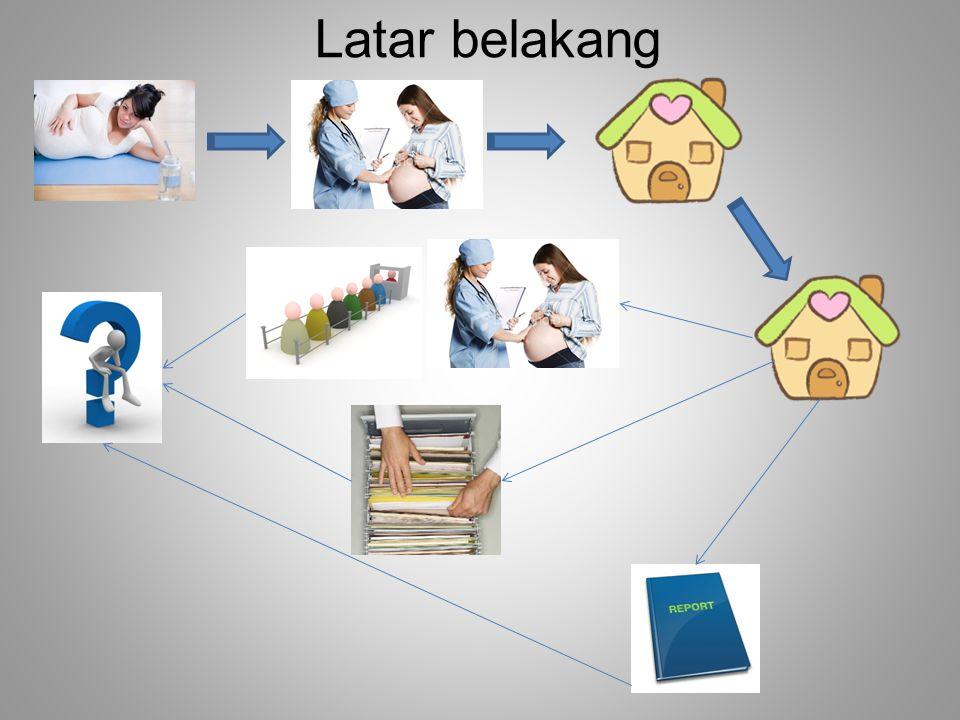 KESIMPULAN Kesimpulan yang dapat diambil dari pembuatan Rancang Bangun Sistem Informasi Rumah Bersalin adalah sebagai berikut : 1.Rancang Bangun Sistem Informasi pada Rumah Bersalin ini menghasilkan sistem baru dan merupakan pengembangan sistem yang telah ada di Rumah Bersalin Bidan Ni Wayan Suriati.