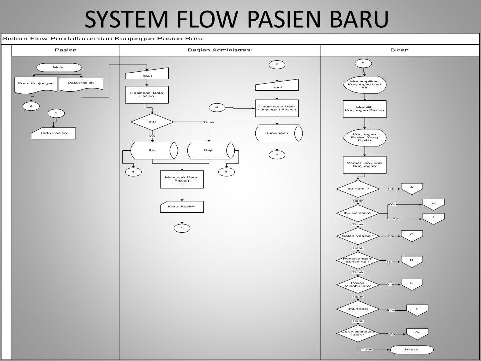 SYSTEM FLOW PASIEN BARU