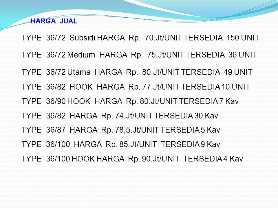 TYPE 36/72 Subsidi HARGA Rp. 70.Jt/UNIT TERSEDIA 150 UNIT TYPE 36/72 Medium HARGA Rp. 75.Jt/UNIT TERSEDIA 36 UNIT TYPE 36/72 Utama HARGA Rp. 80.Jt/UNI