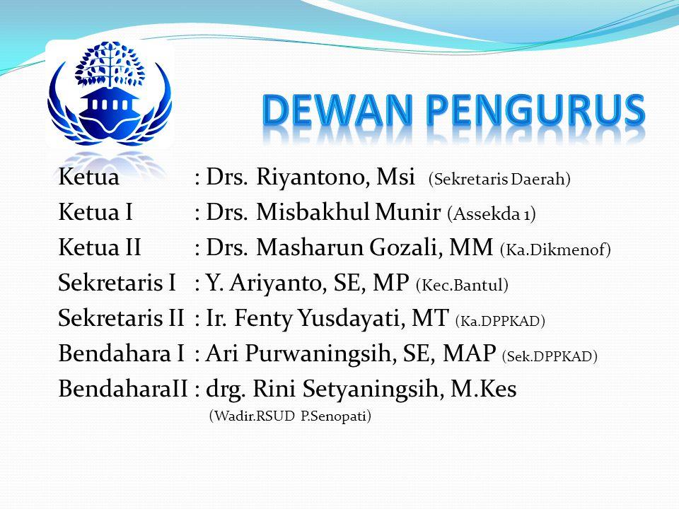 Ketua: Drs. Riyantono, Msi (Sekretaris Daerah) Ketua I: Drs. Misbakhul Munir (Assekda 1) Ketua II: Drs. Masharun Gozali, MM (Ka.Dikmenof) Sekretaris I
