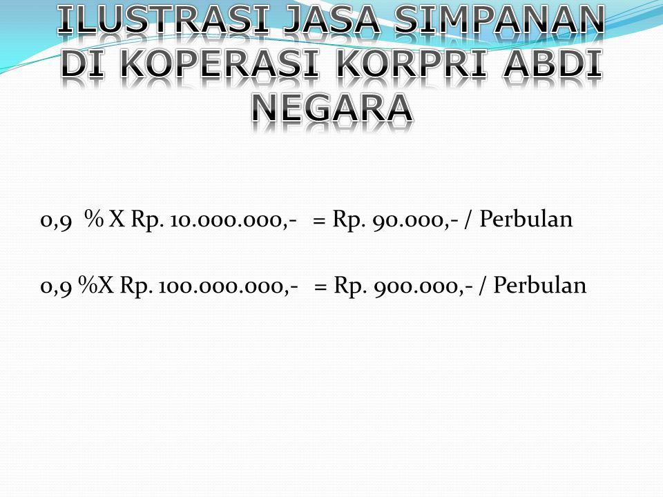 0,9 % X Rp. 10.000.000,- = Rp. 90.000,- / Perbulan 0,9 %X Rp. 100.000.000,- = Rp. 900.000,- / Perbulan