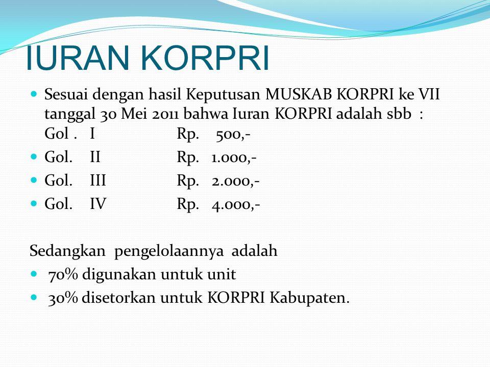 IURAN KORPRI  Sesuai dengan hasil Keputusan MUSKAB KORPRI ke VII tanggal 30 Mei 2011 bahwa Iuran KORPRI adalah sbb : Gol. IRp. 500,-  Gol. IIRp. 1.0