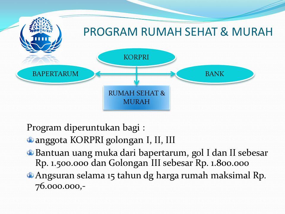 TYPE 36/72 Subsidi HARGA Rp.70.Jt/UNIT TERSEDIA 150 UNIT TYPE 36/72 Medium HARGA Rp.