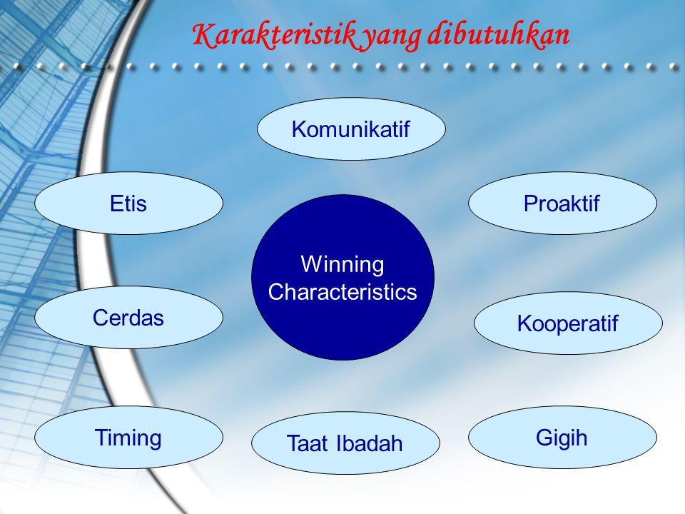 Komunikatif ProaktifEtis Gigih Cerdas Kooperatif Karakteristik yang dibutuhkan Winning Characteristics Taat Ibadah Timing