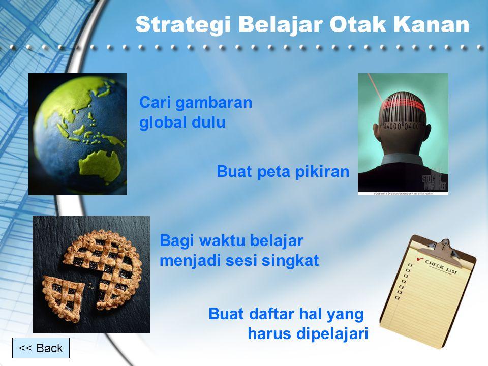 Strategi Belajar Otak Kanan Cari gambaran global dulu Buat peta pikiran Bagi waktu belajar menjadi sesi singkat Buat daftar hal yang harus dipelajari