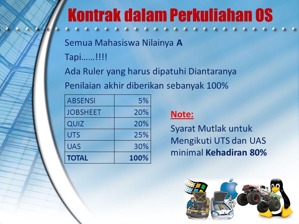 Kontrak dalam Perkuliahan OS Semua Mahasiswa Nilainya A Tapi……!!!! Ada Ruler yang harus dipatuhi Diantaranya Penilaian akhir diberikan sebanyak 100% N