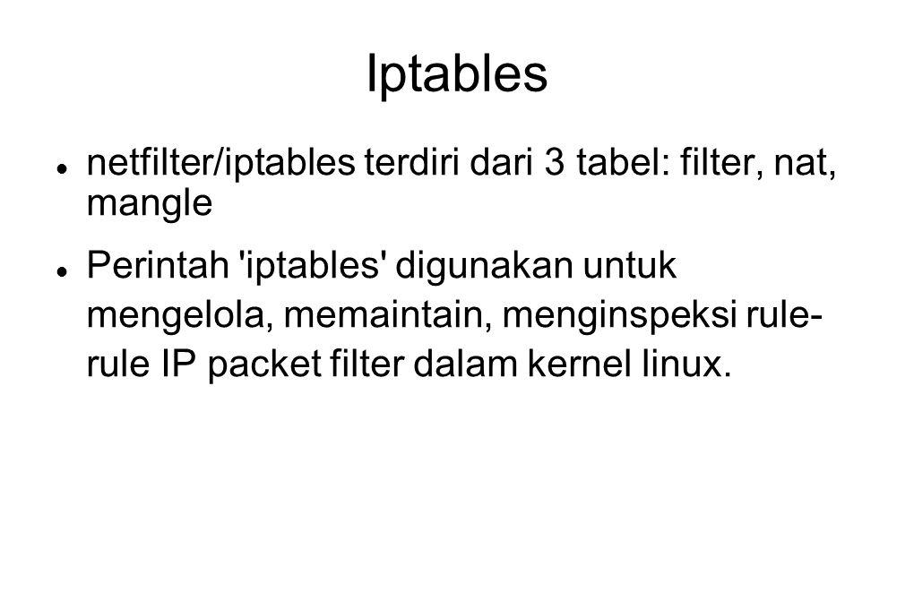 Iptables  netfilter/iptables terdiri dari 3 tabel: filter, nat, mangle  Perintah 'iptables' digunakan untuk mengelola, memaintain, menginspeksi rule