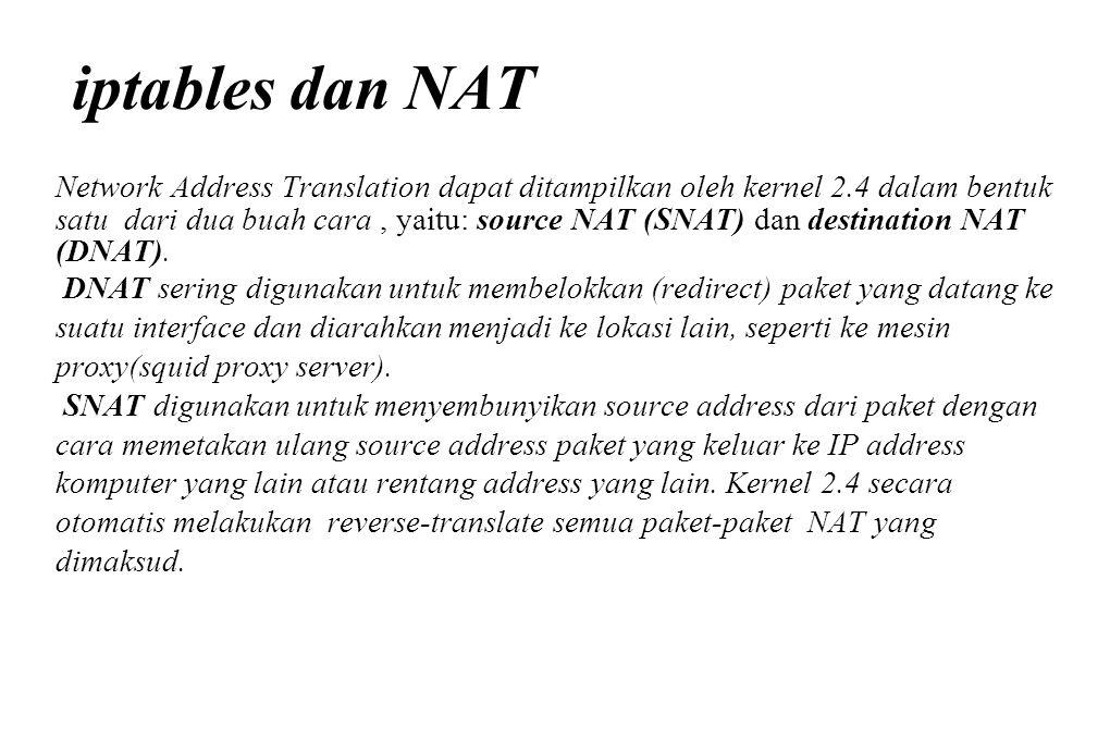 iptables dan NAT Network Address Translation dapat ditampilkan oleh kernel 2.4 dalam bentuk satu dari dua buah cara, yaitu: source NAT (SNAT) dan dest