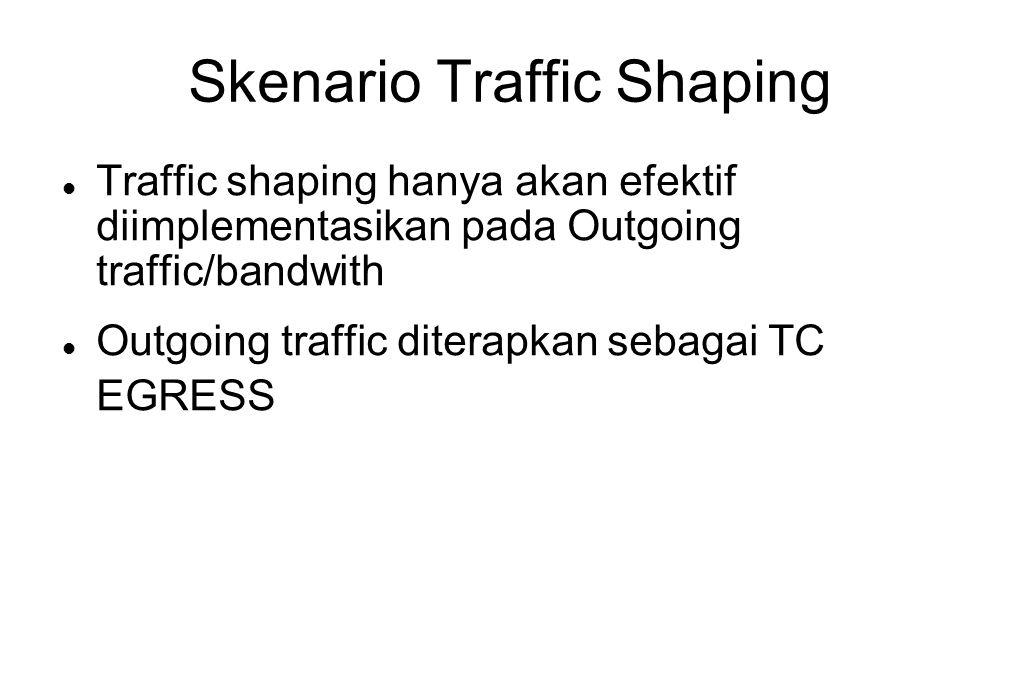 Skenario Traffic Shaping  Traffic shaping hanya akan efektif diimplementasikan pada Outgoing traffic/bandwith  Outgoing traffic diterapkan sebagai T