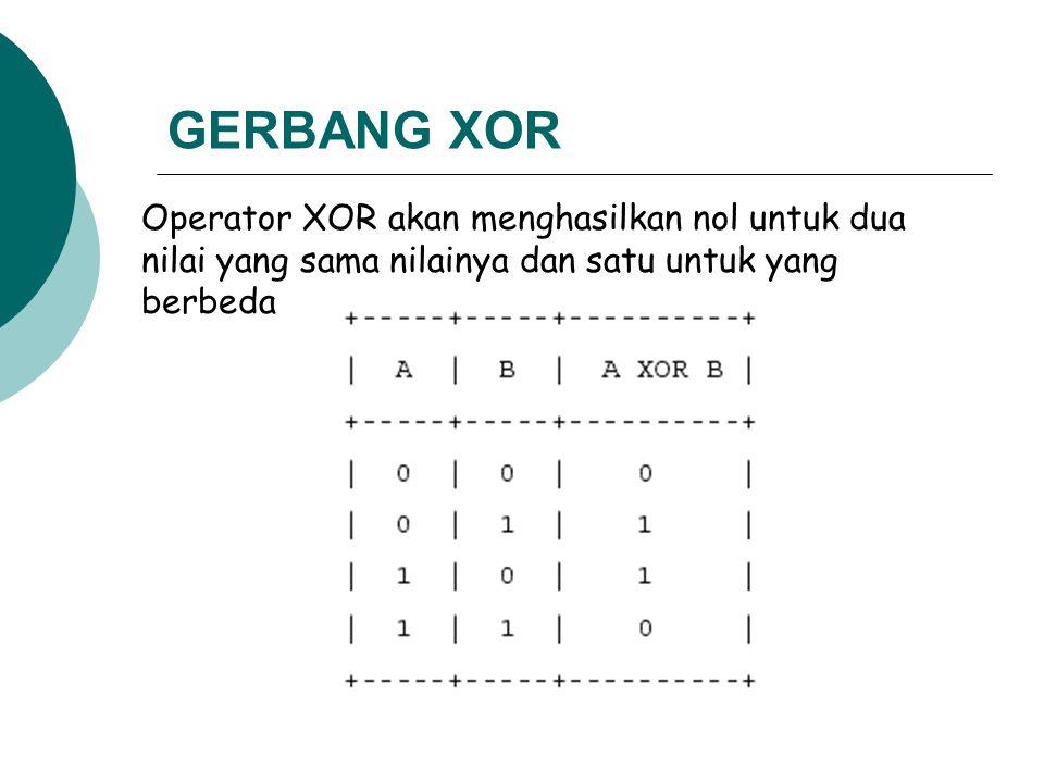GERBANG XOR Operator XOR akan menghasilkan nol untuk dua nilai yang sama nilainya dan satu untuk yang berbeda