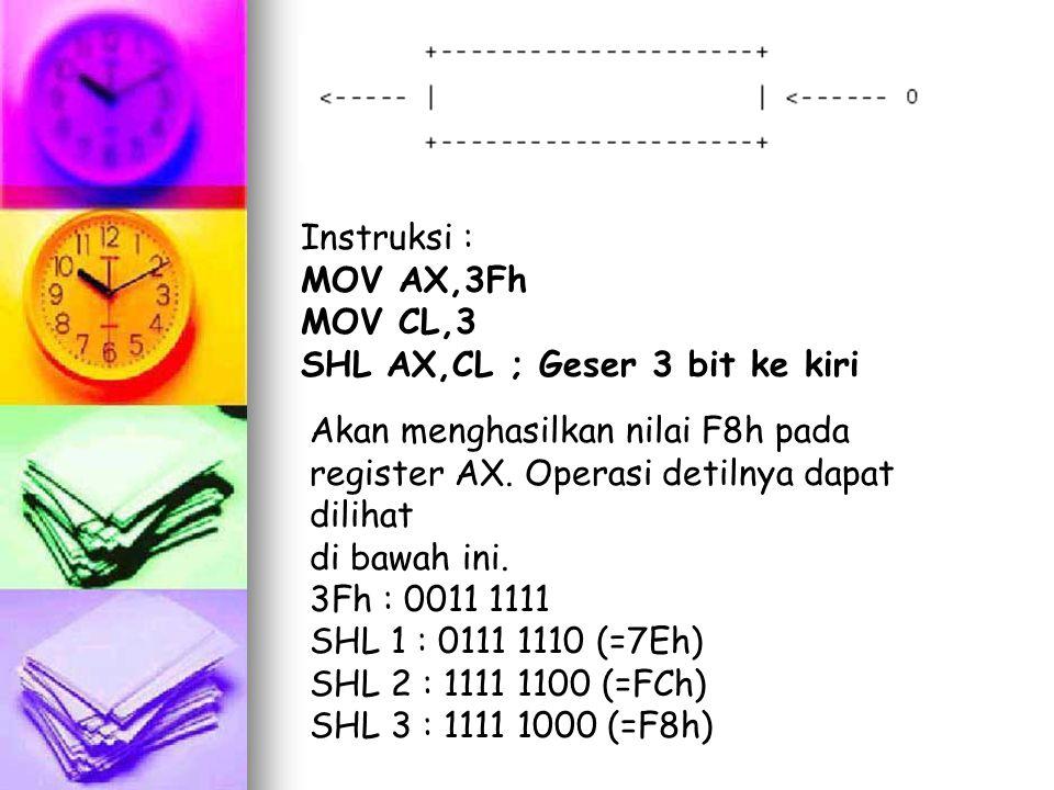 Instruksi : MOV AX,3Fh MOV CL,3 SHL AX,CL ; Geser 3 bit ke kiri Akan menghasilkan nilai F8h pada register AX. Operasi detilnya dapat dilihat di bawah