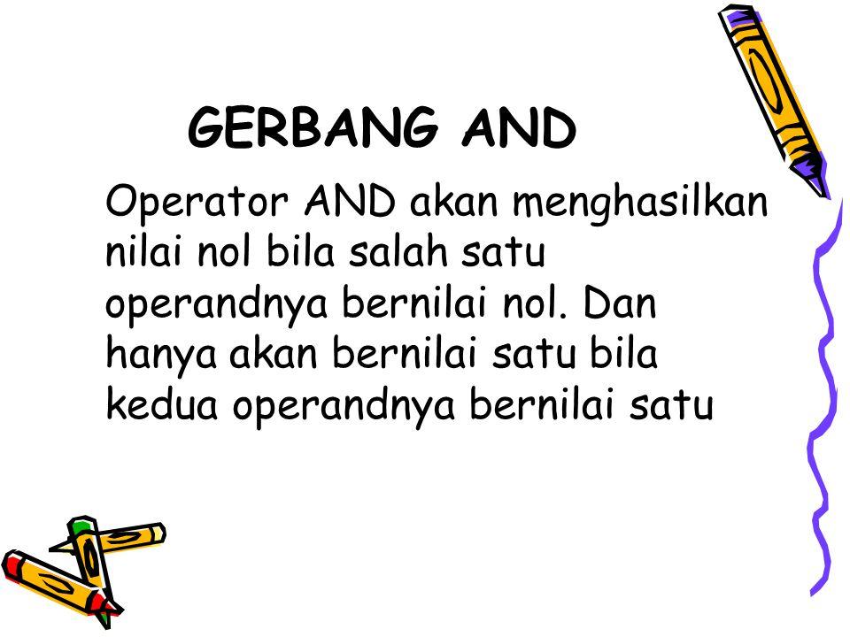 GERBANG AND Operator AND akan menghasilkan nilai nol bila salah satu operandnya bernilai nol. Dan hanya akan bernilai satu bila kedua operandnya berni