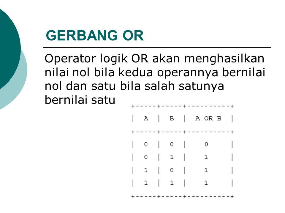 GERBANG OR Operator logik OR akan menghasilkan nilai nol bila kedua operannya bernilai nol dan satu bila salah satunya bernilai satu