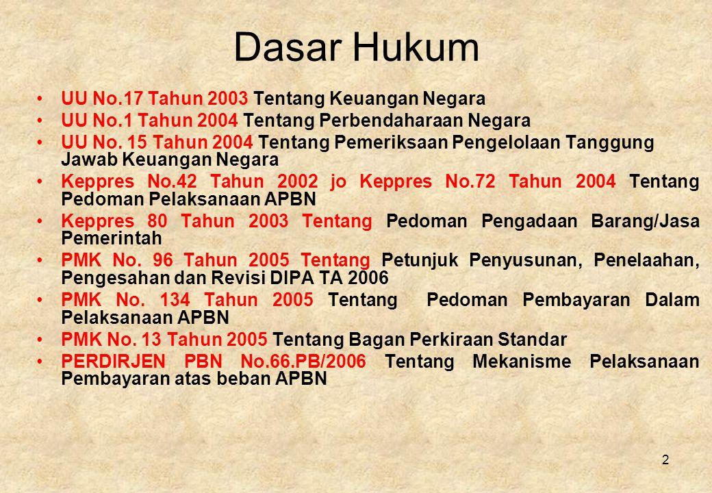 2 Dasar Hukum •UU No.17 Tahun 2003 Tentang Keuangan Negara •UU No.1 Tahun 2004 Tentang Perbendaharaan Negara •UU No.