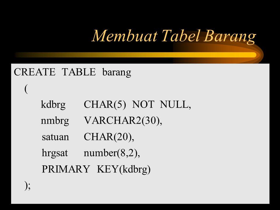 Membuat Tabel Barang CREATE TABLE barang ( kdbrg CHAR(5) NOT NULL, nmbrgVARCHAR2(30), satuanCHAR(20), hrgsatnumber(8,2), PRIMARY KEY(kdbrg) );